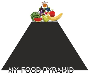 my-food-pyramid